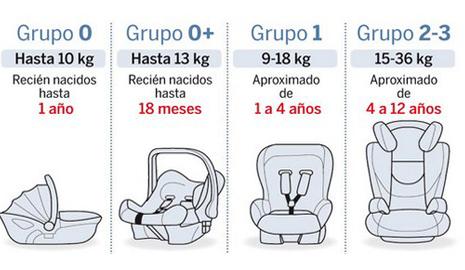 Cu ntas cosas necesita un beb cap 6 una silla para viajar seguro mam y m s - Edad silla coche ...